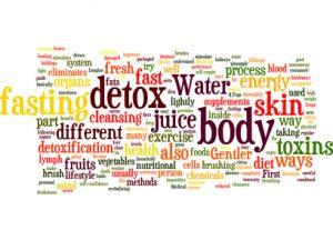 ways_to_detox_the_body