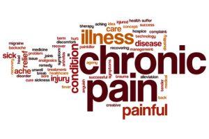 Chronic pain word cloud